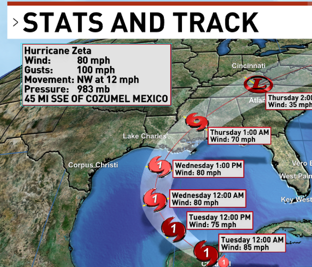 Stats on Hurricane Zeta hitting Cozumel